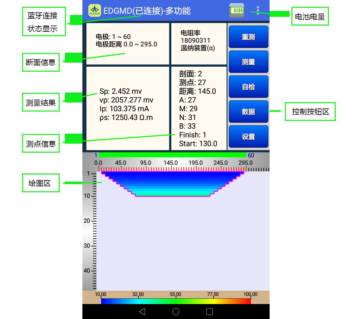 电法主测量界面说明.png